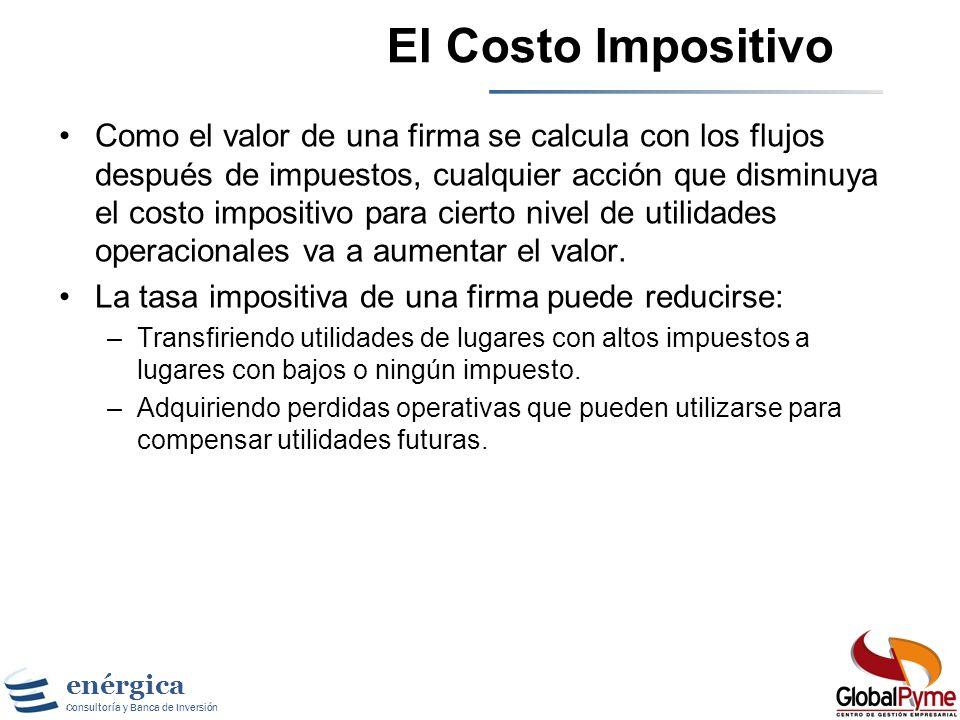 El Costo Impositivo