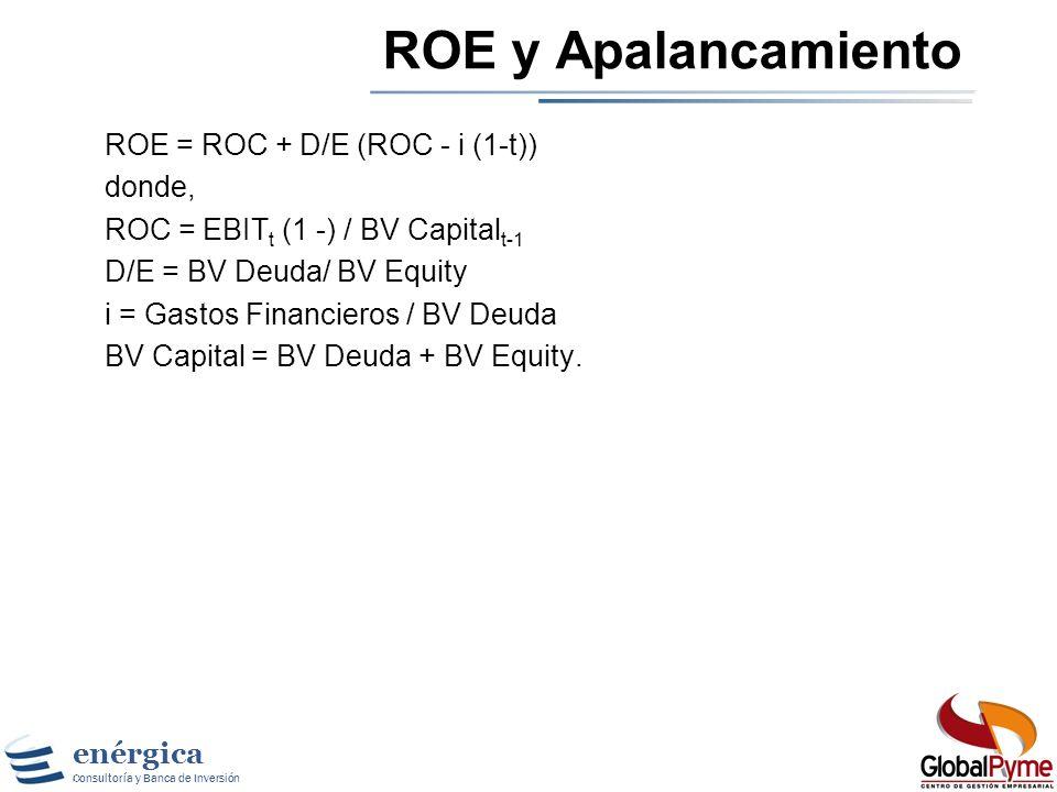 ROE y Apalancamiento ROE = ROC + D/E (ROC - i (1-t)) donde,