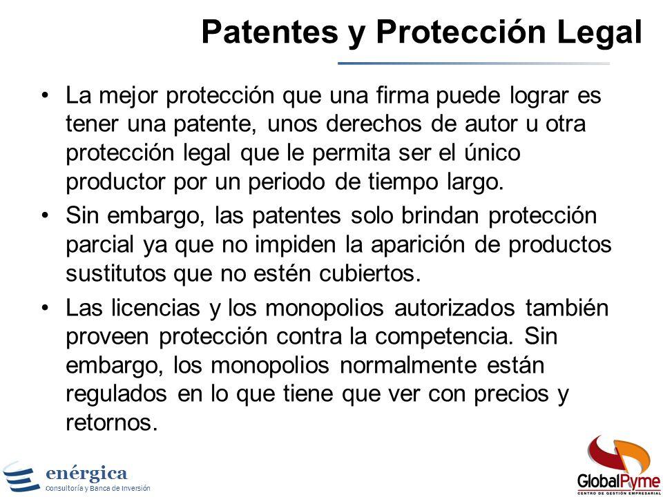 Patentes y Protección Legal