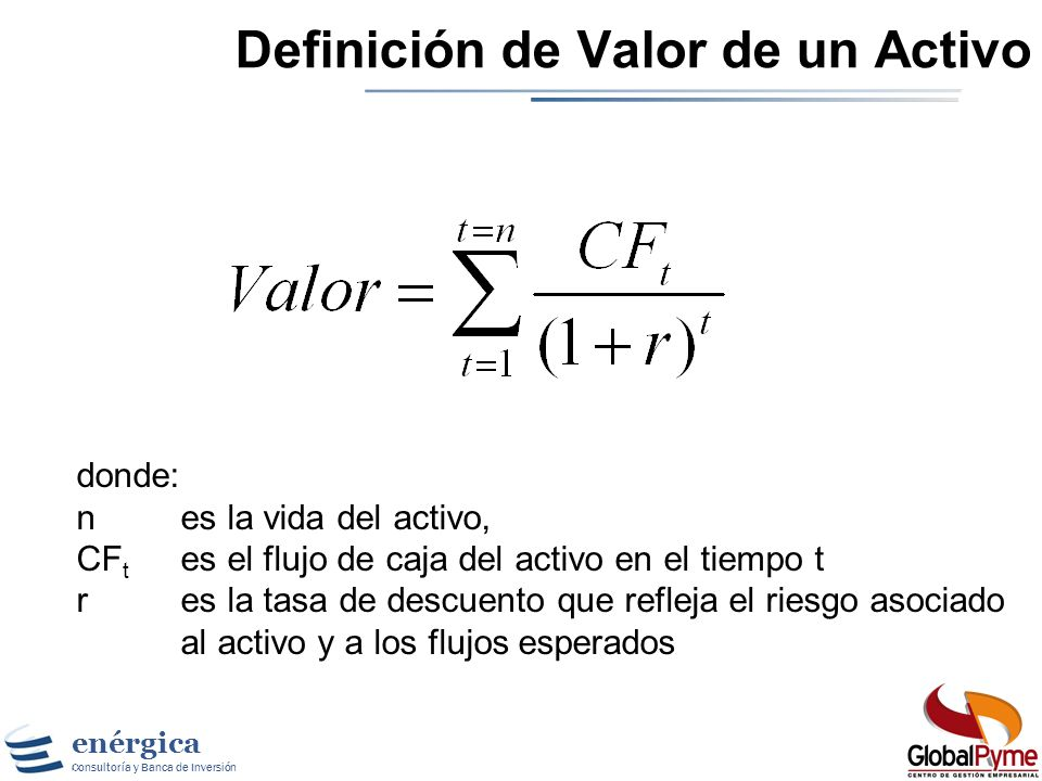 Definición de Valor de un Activo
