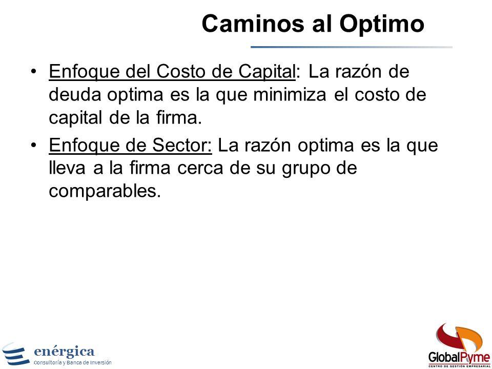 Caminos al Optimo Enfoque del Costo de Capital: La razón de deuda optima es la que minimiza el costo de capital de la firma.