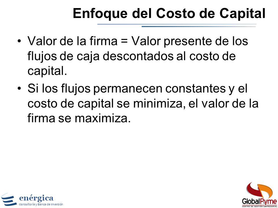 Enfoque del Costo de Capital