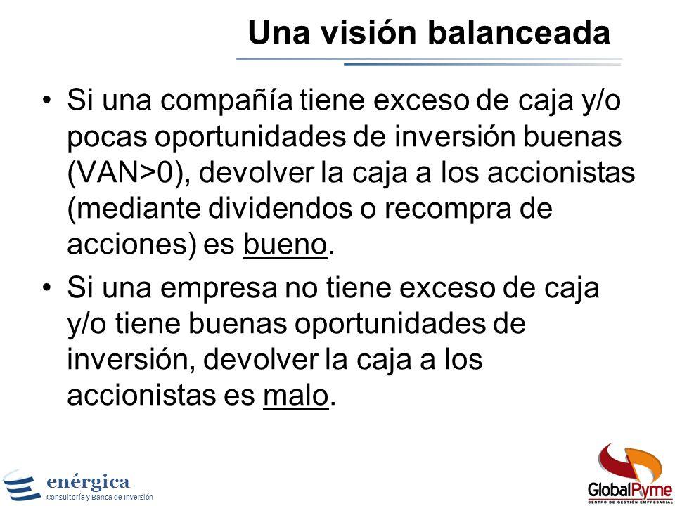 Una visión balanceada