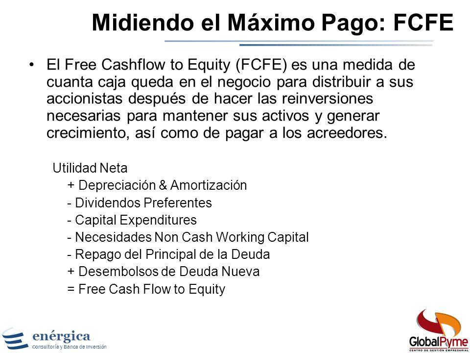 Midiendo el Máximo Pago: FCFE