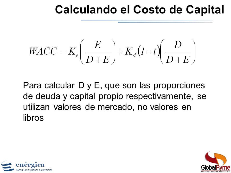 Calculando el Costo de Capital