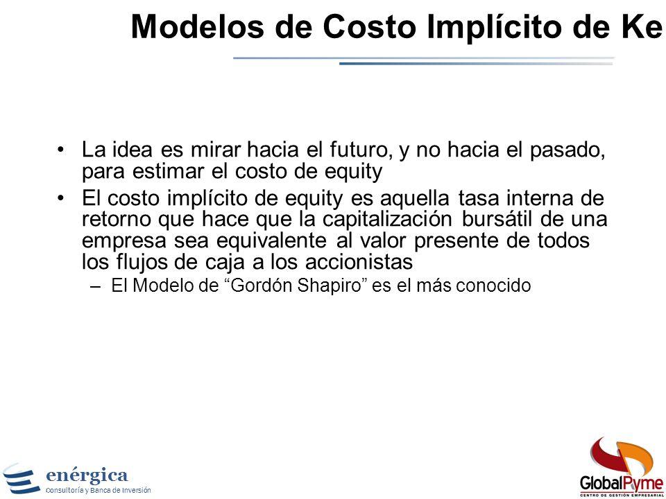 Modelos de Costo Implícito de Ke