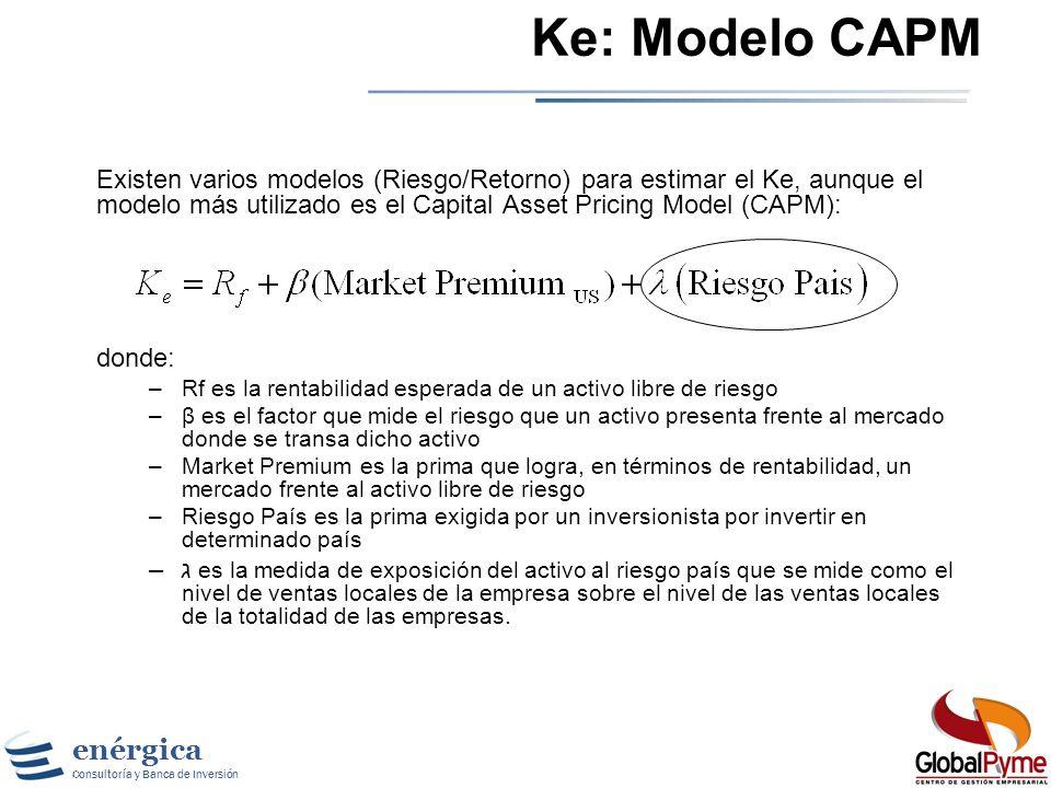 Ke: Modelo CAPMExisten varios modelos (Riesgo/Retorno) para estimar el Ke, aunque el modelo más utilizado es el Capital Asset Pricing Model (CAPM):