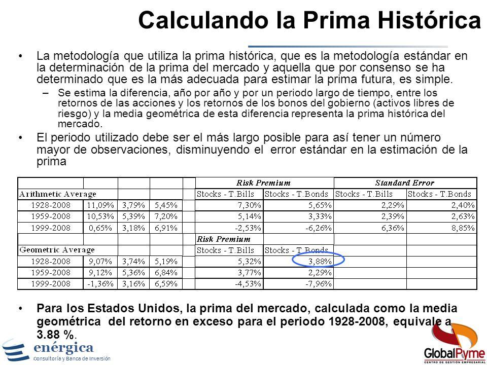 Calculando la Prima Histórica
