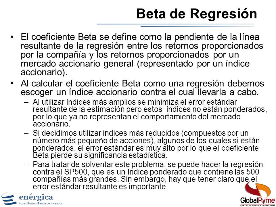 Beta de Regresión