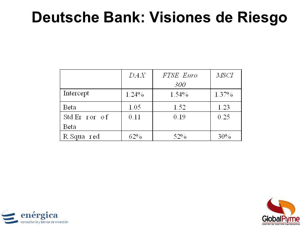 Deutsche Bank: Visiones de Riesgo