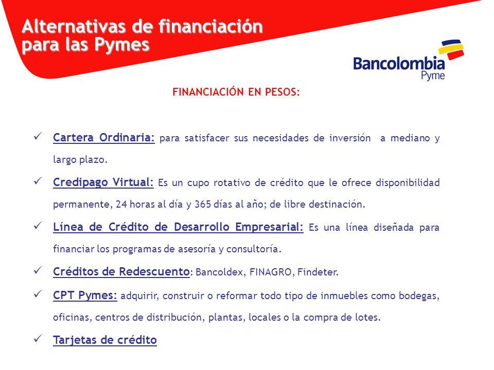 FINANCIACIÓN EN PESOS: