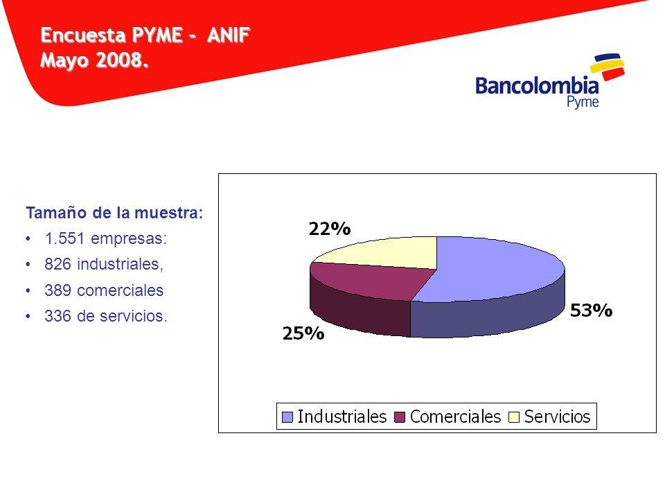 Encuesta PYME - ANIF Mayo 2008. Tamaño de la muestra: 1.551 empresas: