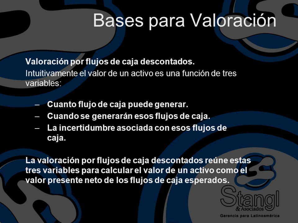 Bases para Valoración Valoración por flujos de caja descontados.