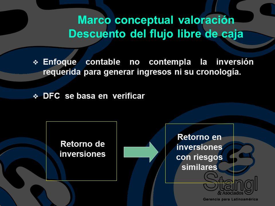 Marco conceptual valoración Descuento del flujo libre de caja