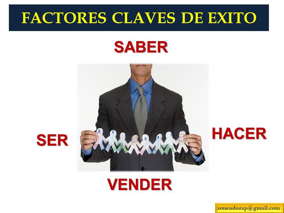 FACTORES CLAVES DE EXITO