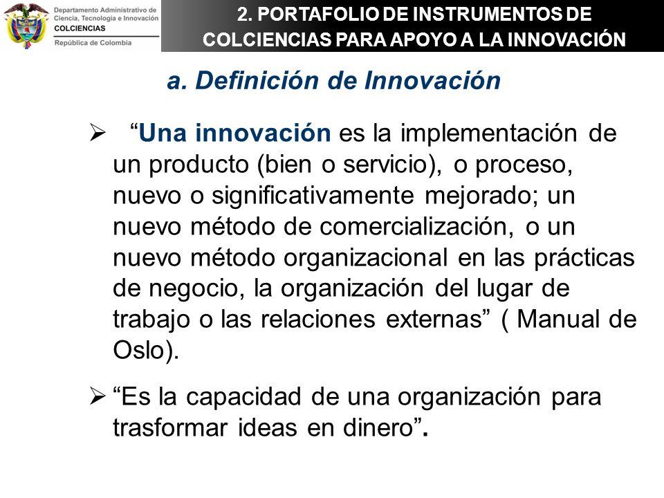 a. Definición de Innovación
