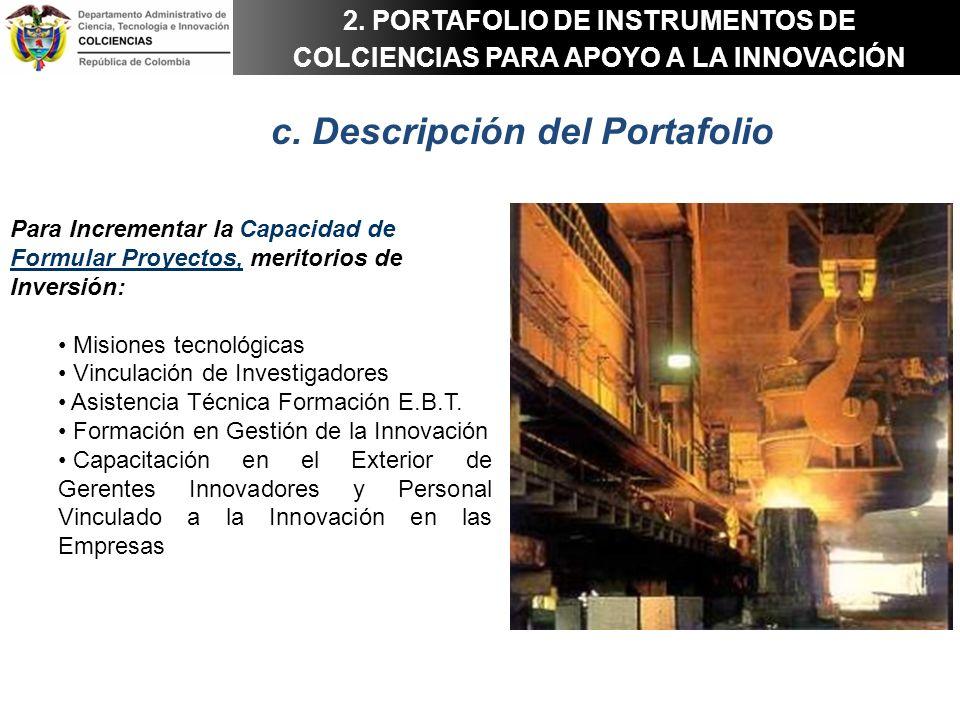 c. Descripción del Portafolio