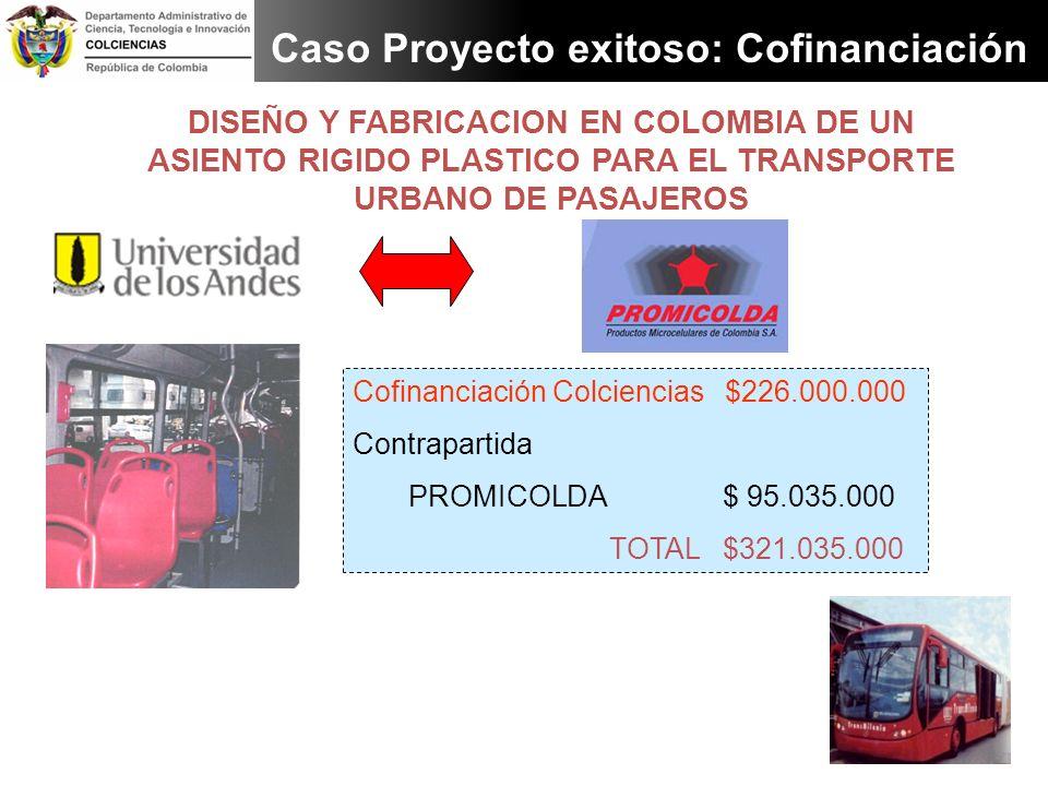 Caso Proyecto exitoso: Cofinanciación