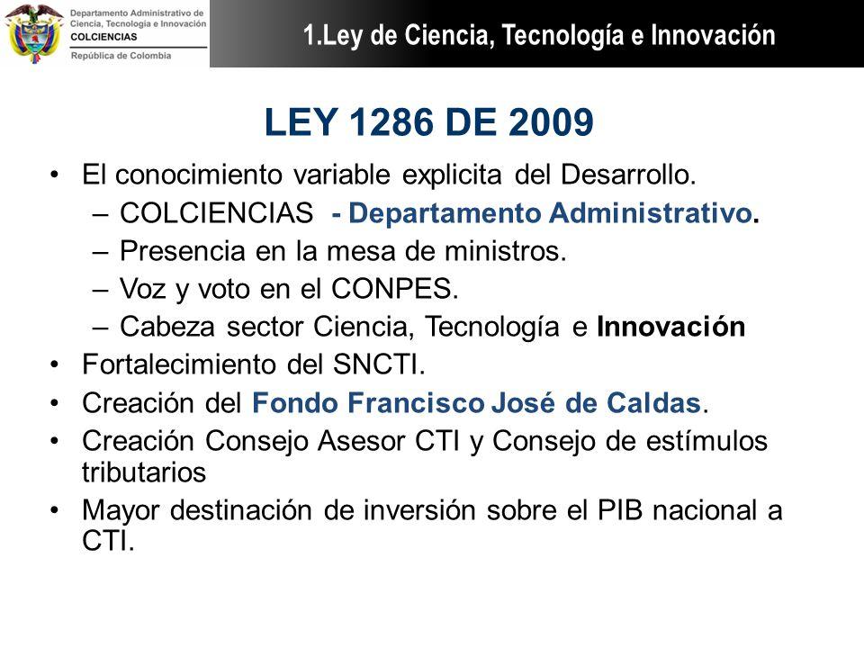 1.Ley de Ciencia, Tecnología e Innovación