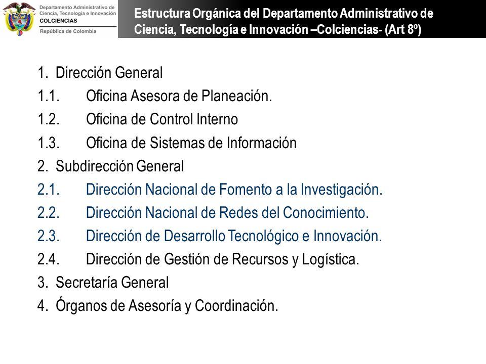 1.1. Oficina Asesora de Planeación. 1.2. Oficina de Control Interno