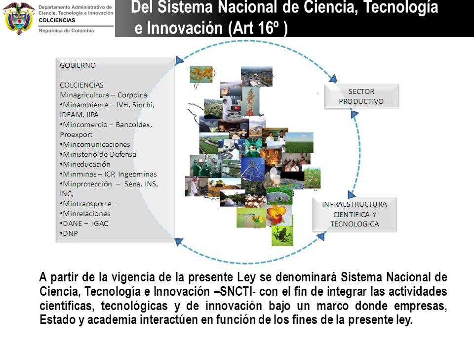 Del Sistema Nacional de Ciencia, Tecnología e Innovación (Art 16º )
