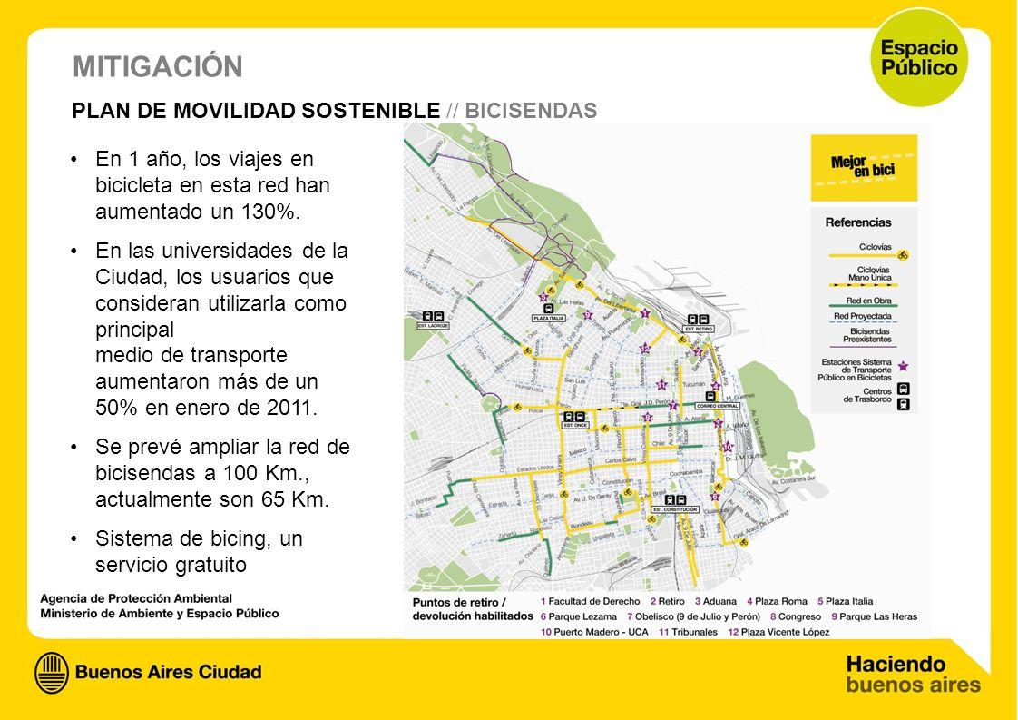 MITIGACIÓN PLAN DE MOVILIDAD SOSTENIBLE // BICISENDAS