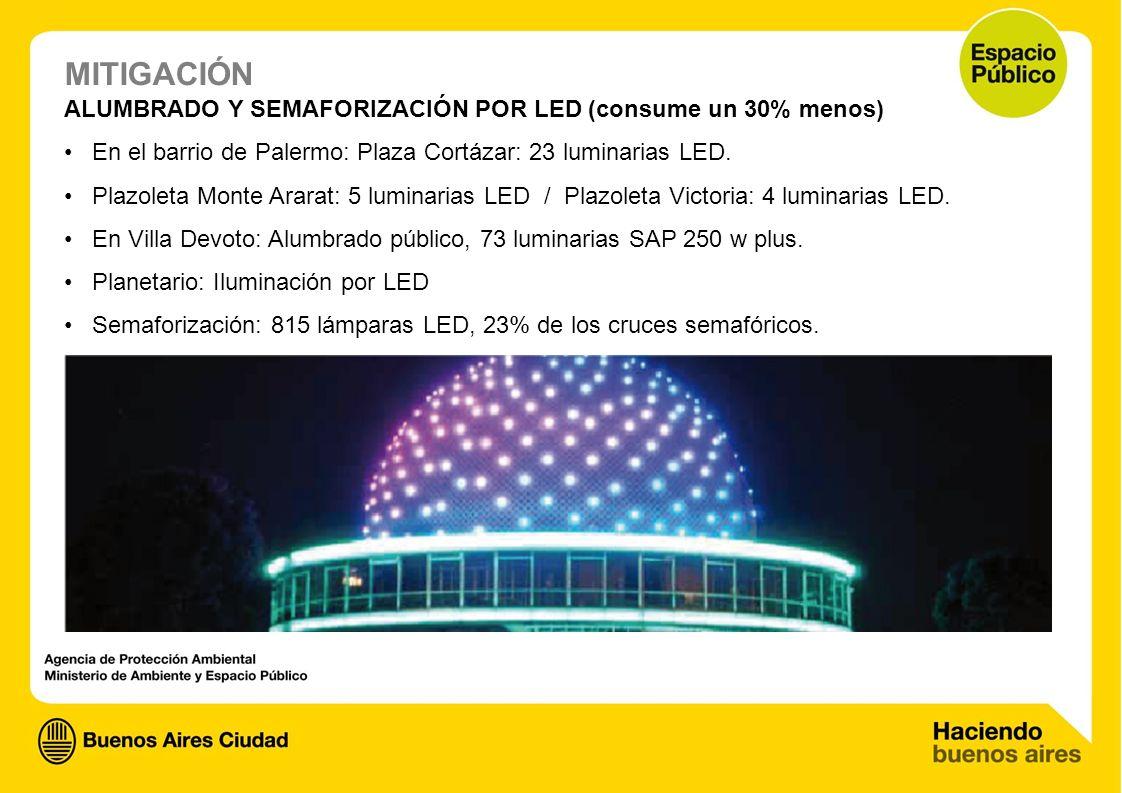 MITIGACIÓN ALUMBRADO Y SEMAFORIZACIÓN POR LED (consume un 30% menos)