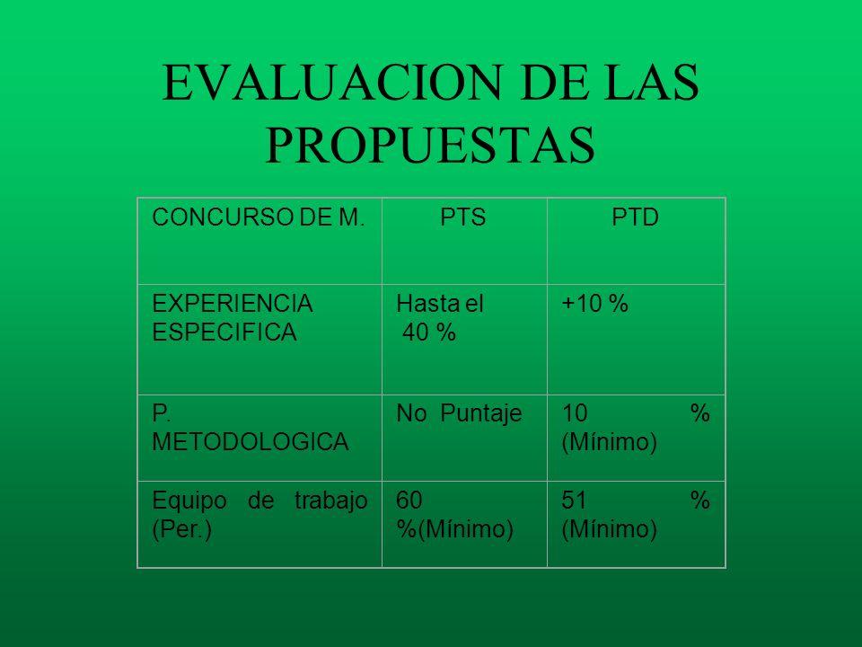 EVALUACION DE LAS PROPUESTAS