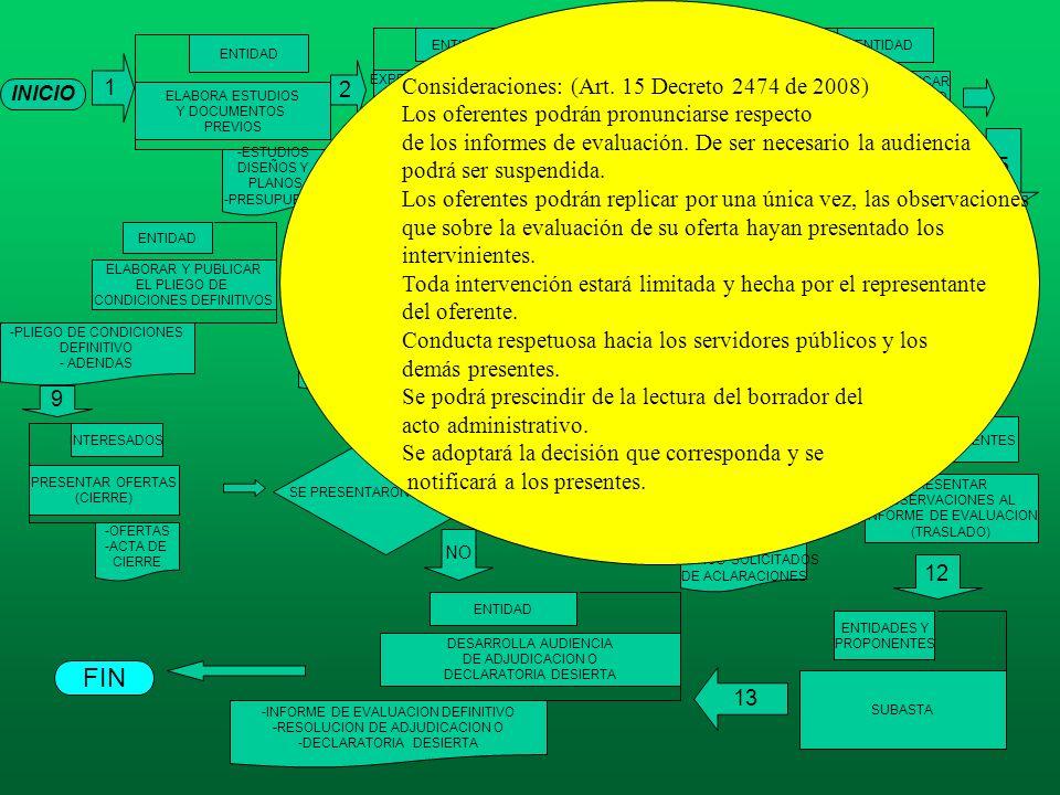 1 FIN Consideraciones: (Art. 15 Decreto 2474 de 2008)