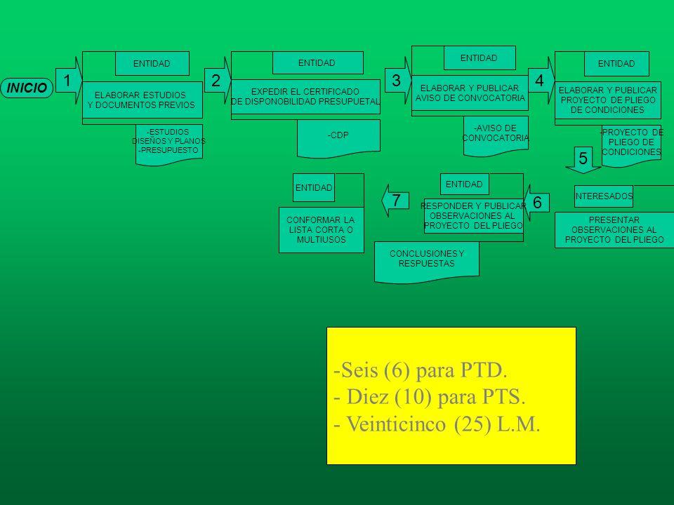 Seis (6) para PTD. Diez (10) para PTS. Veinticinco (25) L.M. 1 2 3 4 5