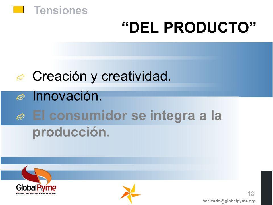 DEL PRODUCTO Creación y creatividad. Innovación.