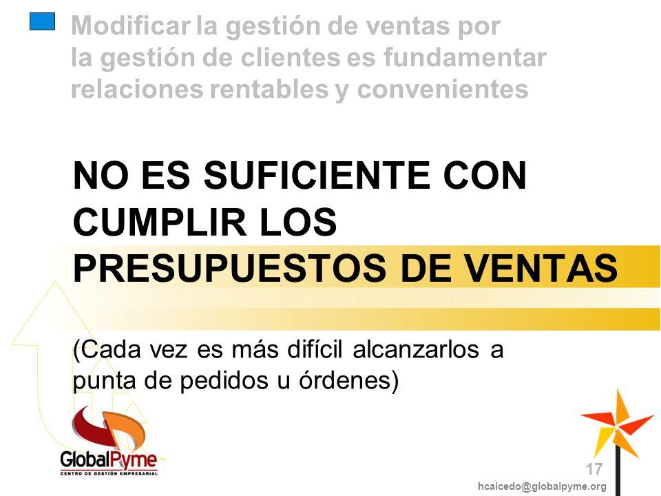 NO ES SUFICIENTE CON CUMPLIR LOS PRESUPUESTOS DE VENTAS