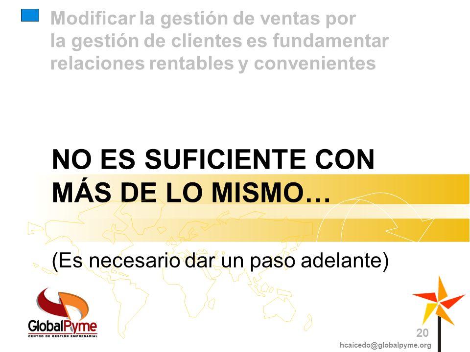 NO ES SUFICIENTE CON MÁS DE LO MISMO…