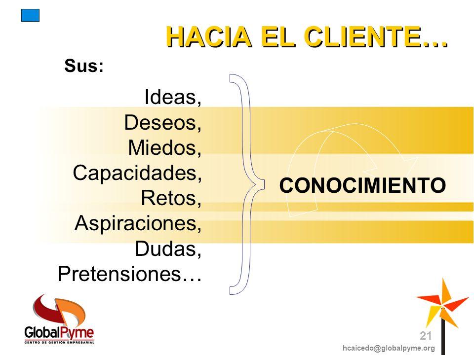HACIA EL CLIENTE… Ideas, Deseos, Miedos, Capacidades, Retos,
