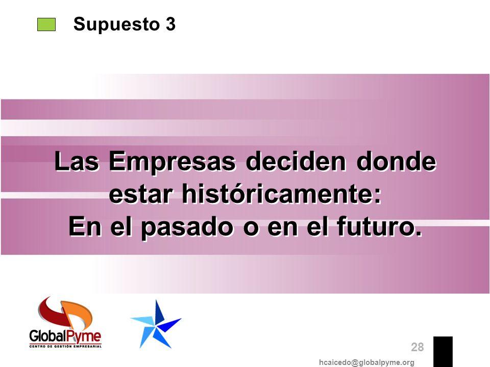 Supuesto 3Las Empresas deciden donde estar históricamente: En el pasado o en el futuro.