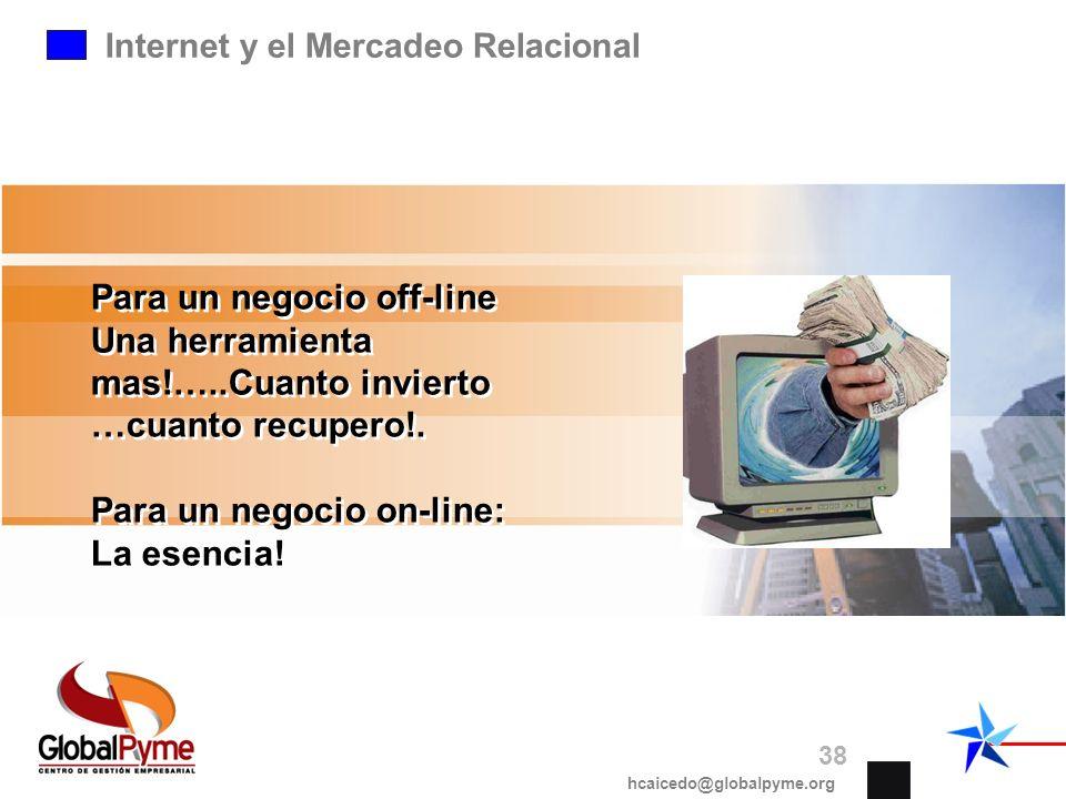 Para un negocio off-line Una herramienta mas!…..Cuanto invierto