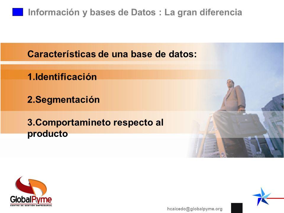 Características de una base de datos: 1.Identificación 2.Segmentación