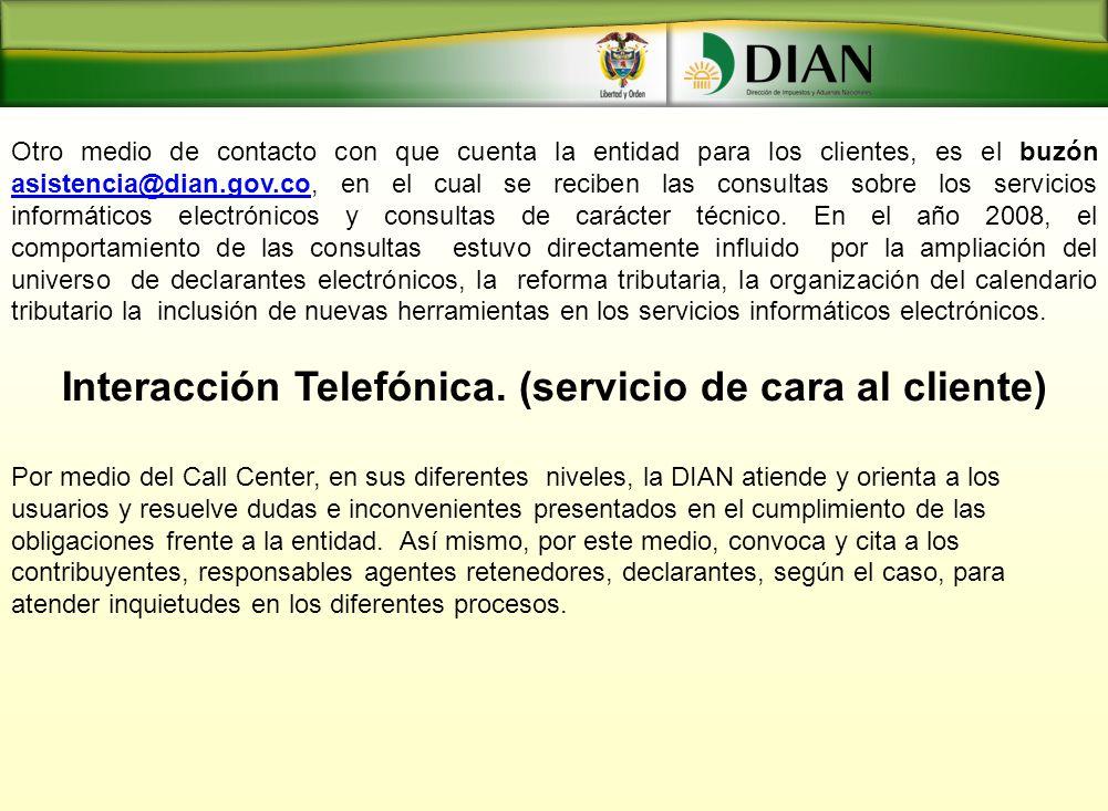 Interacción Telefónica. (servicio de cara al cliente)