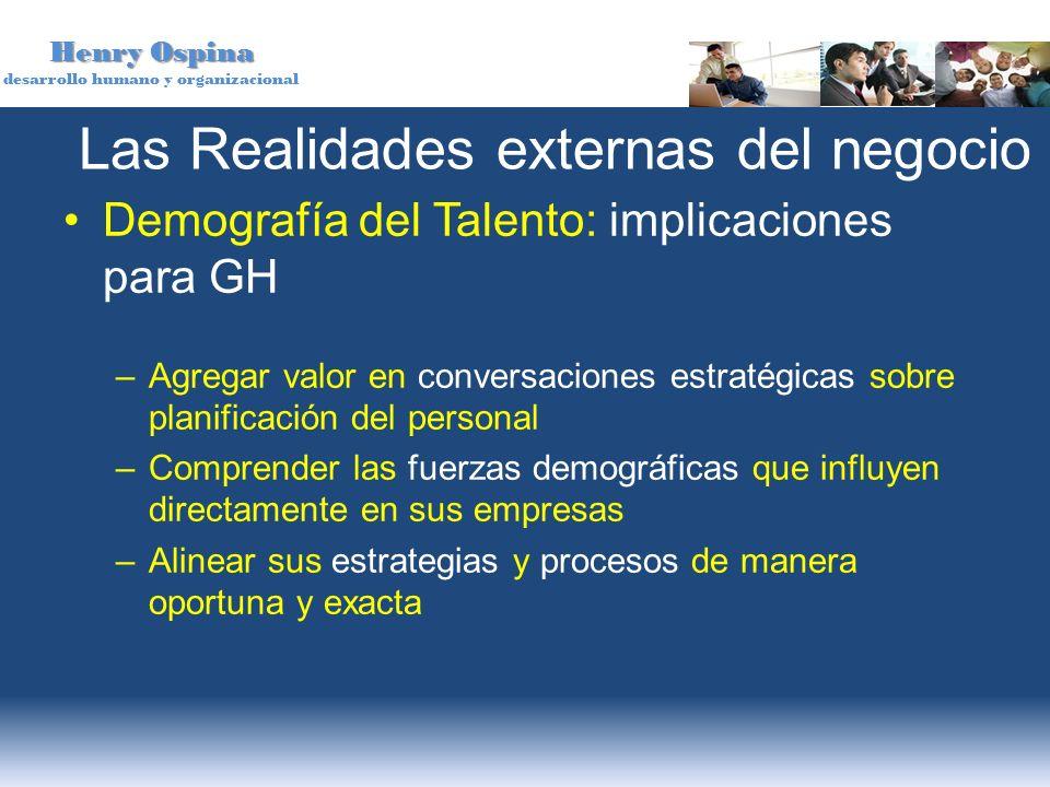 Las Realidades externas del negocio