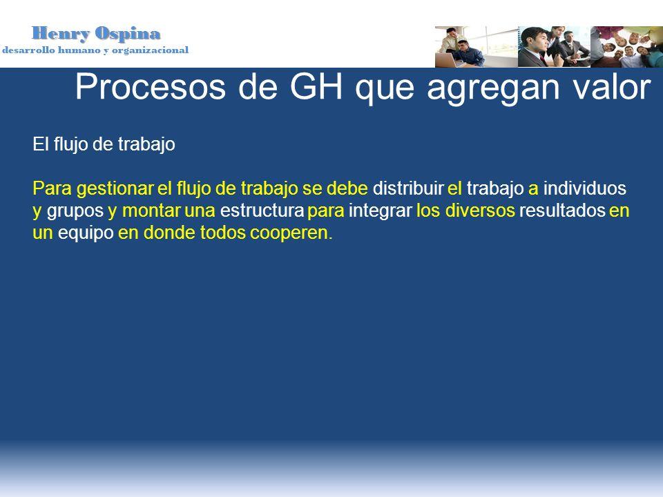 Procesos de GH que agregan valor