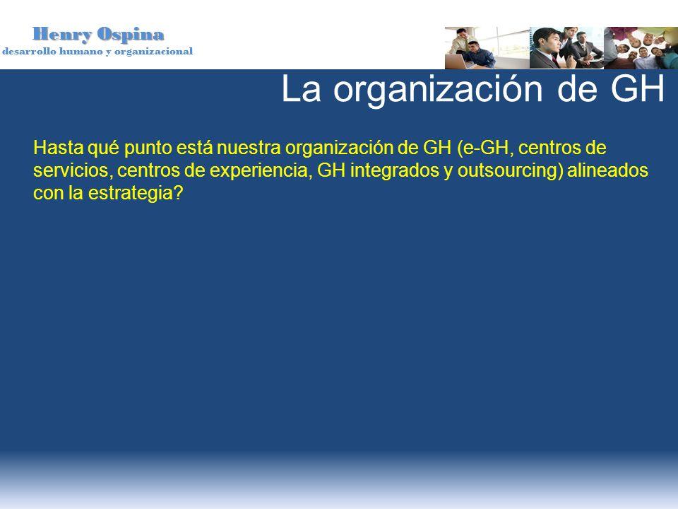 La organización de GH
