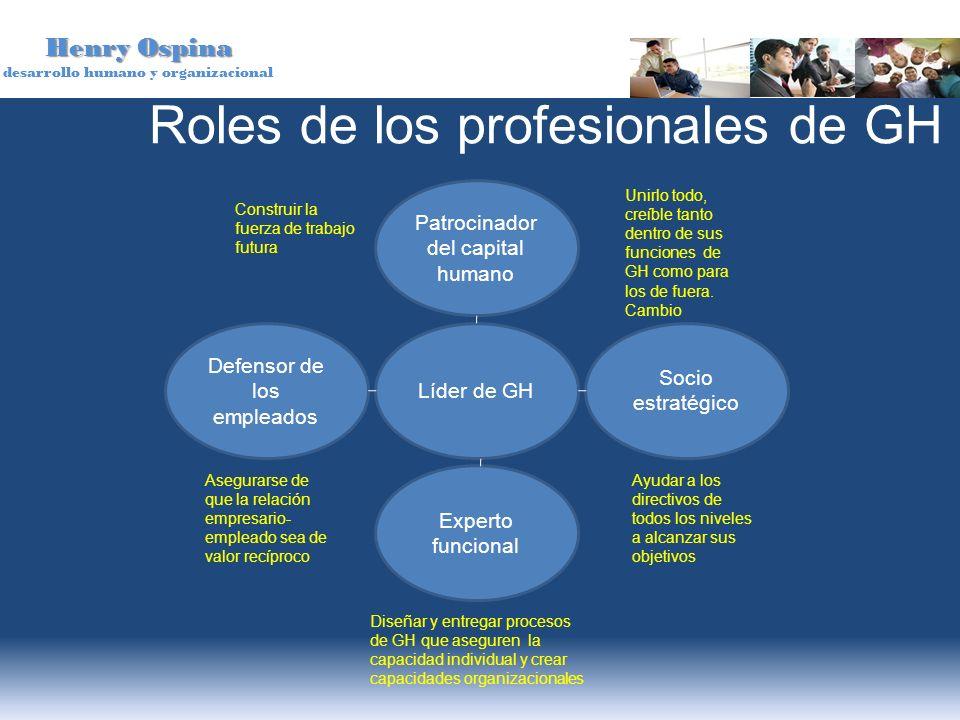 Roles de los profesionales de GH