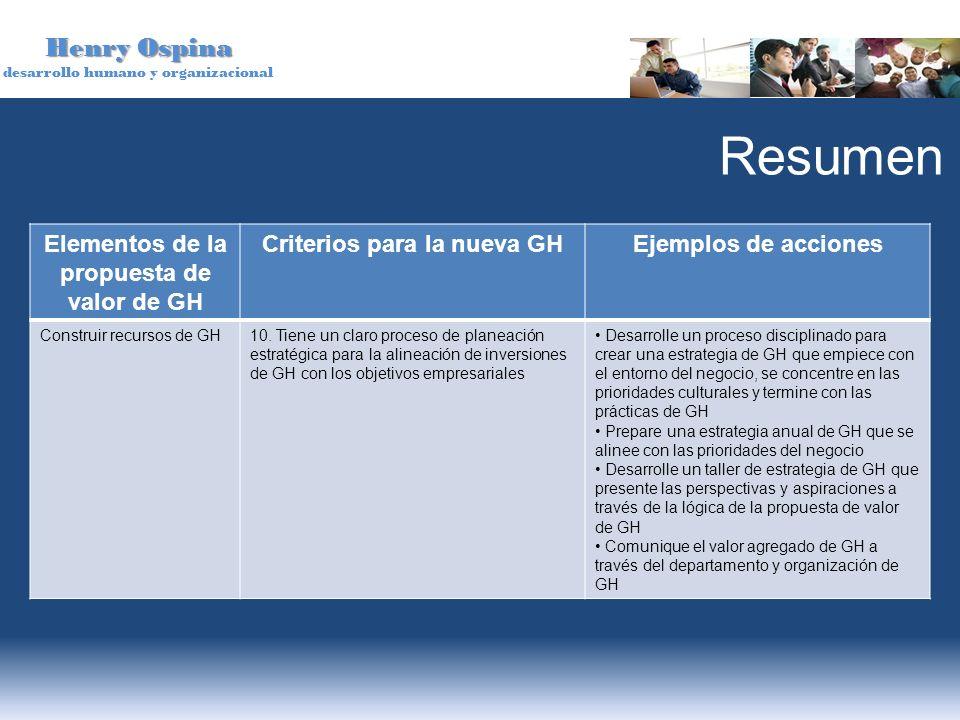 Elementos de la propuesta de valor de GH Criterios para la nueva GH