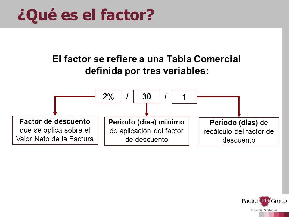 ¿Qué es el factor El factor se refiere a una Tabla Comercial