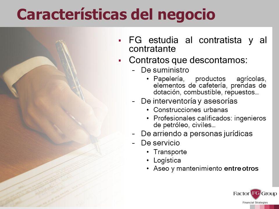 Características del negocio