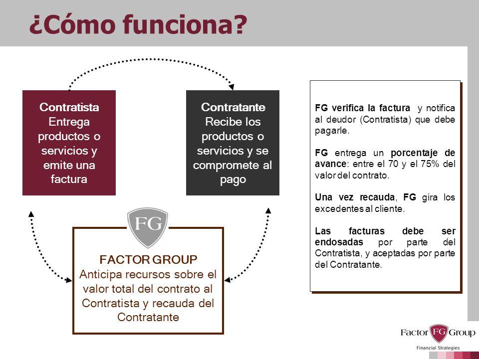 El factoring una poderosa herramienta financiera para - Que es un contratista ...