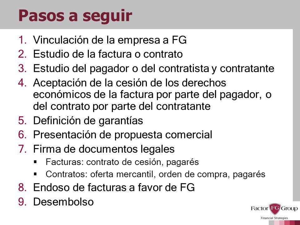 Pasos a seguir Vinculación de la empresa a FG