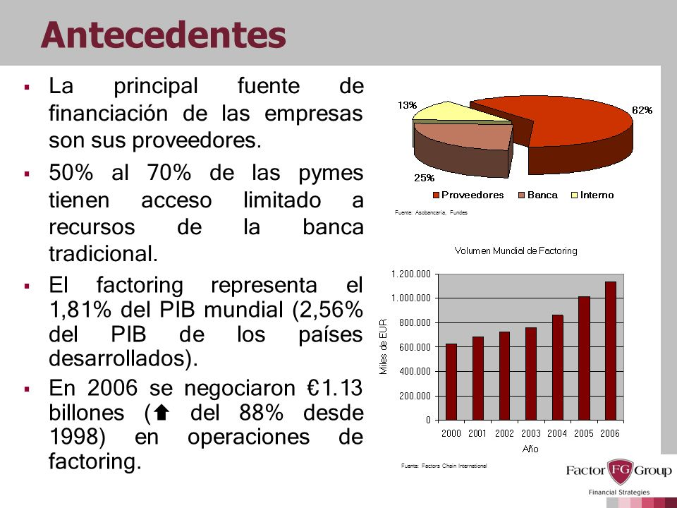 Antecedentes La principal fuente de financiación de las empresas son sus proveedores.