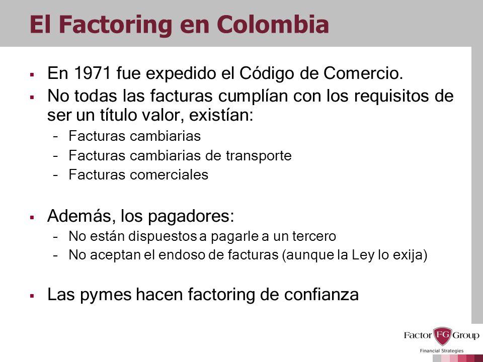 El Factoring en Colombia