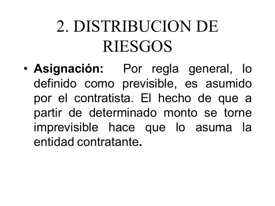 2. DISTRIBUCION DE RIESGOS